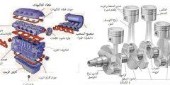 مكونات المحرك بالسيارة بالتفصيل